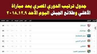 جدول ترتيب الدوري المصري بعد مباراة الاهلي وطلائع الجيش اليوم الاحد
