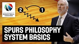 Spurs Philosophy System Basics - Gregg Popovich - Basketball Fundamentals