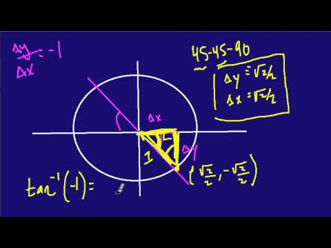 arctan inverse trig function