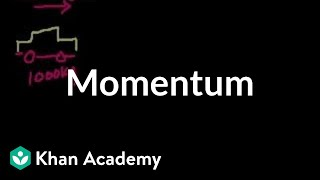 Introduction to momentum | Impacts and linear momentum | Physics | Khan Academy