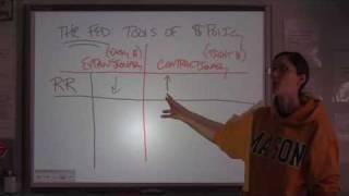 AP Macroeconomics Unit 4 - Part 4