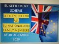 AFTER BREXIT -  PERMANENT RESIDENCE FOR ALL - SETTLEMENT / EU SETTLEMENT SCHEME BY 30 DECEMBER 2020