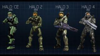 All Halo Games Ragdoll Physics Comparison (2013)