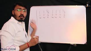 Basic Theory - For Composition N Decoding Songs - Video 1 Demo