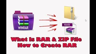What is RAR & ZIP File ? How to Create and Open ZIP, RAR File Format