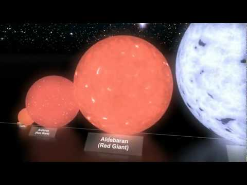 Star Size Comparison 2 ,Download Play Online