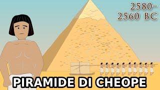 La STORIA delle PIRAMIDI: la Piramide di Cheope (Giza)