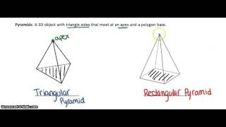 Intro to Surface Area- 3D Shapes & Nets