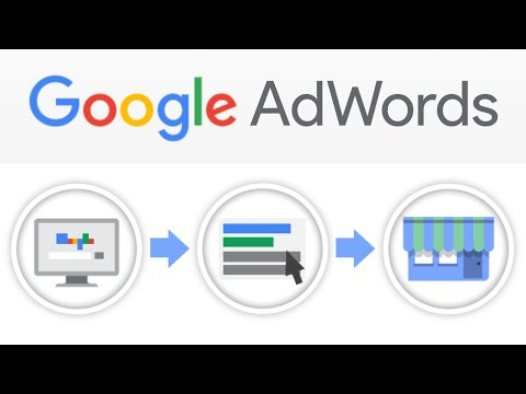 Tutorial google adwords indonesia