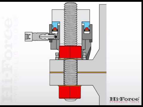 How hydraulic bolt tensioners work