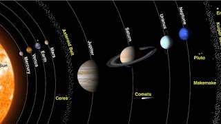 Quick rundown: Solar system and Universe beyond