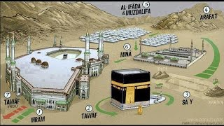 Bangla: Hajj guide video tutorial  part 1 of 5 by Islamic Resource Center (IRC)