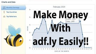 Adfly: How to Make $2000 Per Month With Adfly (2017)