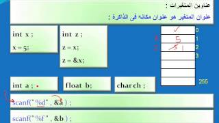 Chapter 2 Lecture 1 Input in C Language