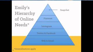 Social Media Strategy for your Nonprofit