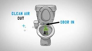 NoMO - Tame Your Toilet!