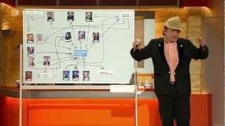 SENSATION beim ZDF !!! Erwin Pelzig über Goldman Sachs, ihre Abteilungen und Personal