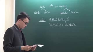 Ôn thi vào lớp 6 môn Toán - Số 1 - thầy Nguyễn Thành Long