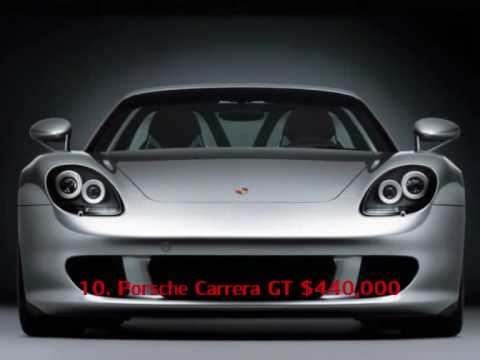Top Ten Most expensive Cars in the world.