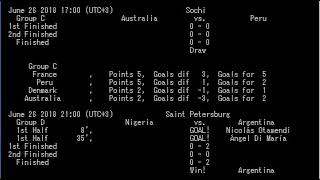 2018 FIFA World Cup Simulation, Sweden wins without Cheating