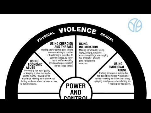 Physical and Sexual Violence - Understanding the Power and Control Wheel