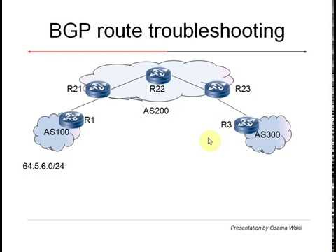 Xxx Mp4 BGP Training Looking Glass And Route Servers Part 12 3gp Sex
