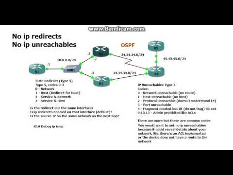 Download Cisco IP redirects and IP unreachables free