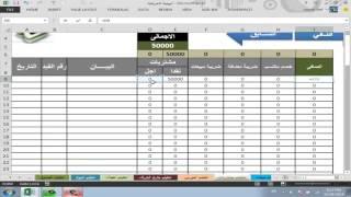 purchases  تحليل المشتريات
