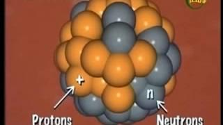 النانو تكنولوجي واستخداماتها يوضحها الدكتور خالد عياد في كونيات 4-3-2017