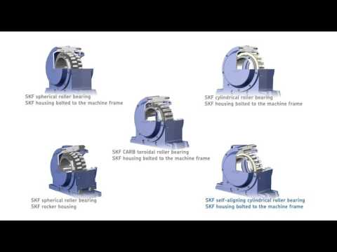 Yankee cylinder bearing arrangements