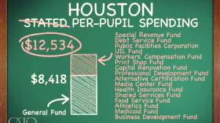 The True Cost of Public Education