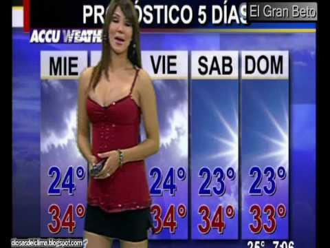 Previsões do Tempo TV Mexicana