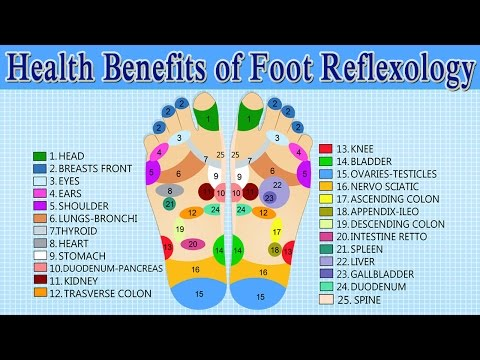 Xxx Mp4 Health Benefits Of Foot Massage Reflexology How To Give Yourself A Foot Massage For Weight Loss 3gp Sex