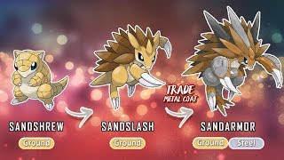 Future Pokemon Evolutions 1 Fanmade WITH NAMES