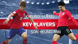 All you need to know about: Korea republic 🇰🇷