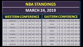 NBA Scores & NBA Standings on March 24, 2019