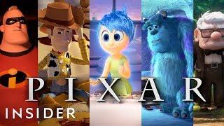 Pixar's Secret Formula For Making Perfect Films