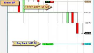 Emini SP Video Trading Scalping System Price Action