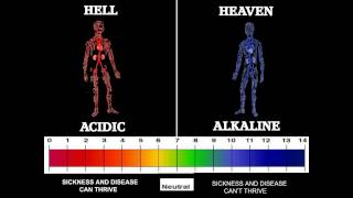 HEALTH107 - YOUR DIET CAN BE YOUR HEAVEN OR HELL