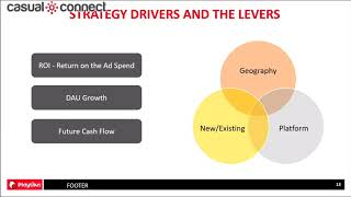 Key Elements of Driving Sustainable Mobile Growth – World Series of Poker Case-Study | Jeet Niyogi