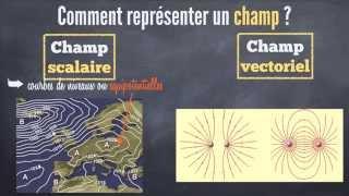 Notion de Champ - 1/4