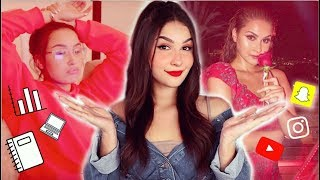COMMENT JE GERE MA VIE ? (YouTube, Cours, Perso)