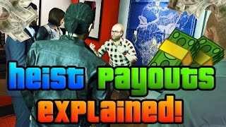 GTA Online: Heist Payouts Guide & % Cuts Explained - Why Do Leaders Get More Money? (Heists DLC)