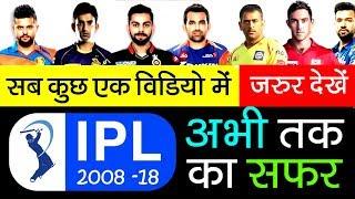 IPL की पूरी कहानी     Indian Premier League   Story   Chennai Super Kings & Rajasthan Royals Back