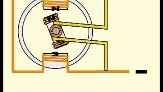 How a universal Motor Works