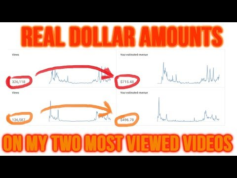 Xxx Mp4 How Much Money YouTube Paid Me For 300 000 130 000 Views 3gp Sex