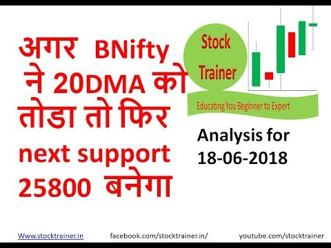#18june Live BankNifty trading analysis for 18JUNE2018 II BankNifty overview II BankNIFTY ANALYSIS