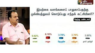 Makkal Manathil 2016 | Poll Survey (25/04/16) | Puthiya Thalaimurai TV