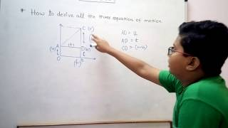 How to derive three equation of motion