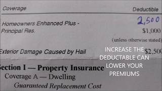What House Insurance Companies Don